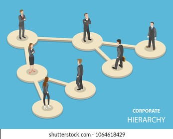Corporate hierarchy flat isometric vector concept. Company organizational structure.