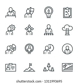 Corporate Management web icon set - outline icon collection, vector. Editable Stroke. 48X48 Pixel Perfect.