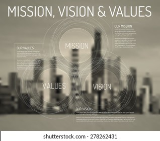 Corporate mission vision and values diagram schema infographic with city photo.