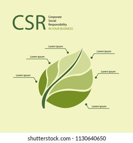 Corporate social responsibility or CSR model info graphic with leaf and green color. Business relation with social and environment.