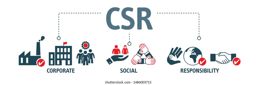 Corporate social responsibility is a form of corporate self-regulation integrated into a business model. Banner with icons and keywords