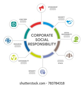 Corporate Social Responsibility Infographic