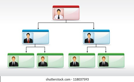 Corporate structure chart illustration showing chain of command from management downwards