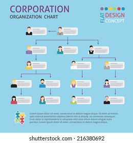 Corporate structure organisation chart infographics set vector illustration