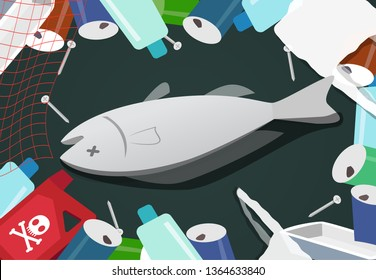 Corpse fish in pile of junk, sea pollution
