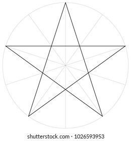 correct form shape template of the geometric shape of the pentagram five pointed star, vector drawing the pentagram in a circle by sector, template