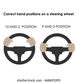 Correct hand positions on a steering wheel vector illustration. How to keep your hands on a wheel in a proper way.