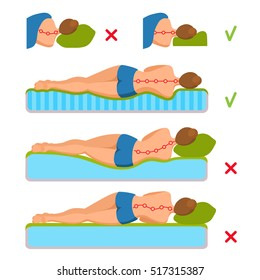 Correct and incorrect curvature of the spine in various mattresses. Orthopedic mattress and pillow. Woman lies on her side, seen from behind. Caring for health of back, neck. Comparative illustration.