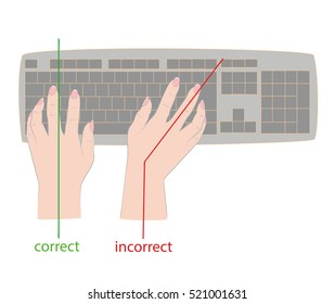 correct and incorrect hand position for keyboard. vector illustration.