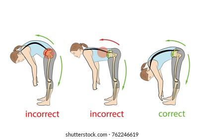 correct and incorrect tilt forward. medical recommendations. backache problems. vector illustration.