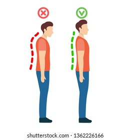 The correct position posture standing. Cervical spinal curvature. Hump. Good posture. Healthy back. Isolated vector illustration