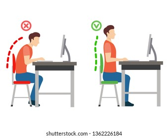 The correct position posture when working at the computer. A man sits at a table with a monitor. Spinal curvature. Good posture. Healthy back. Isolated vector illustration