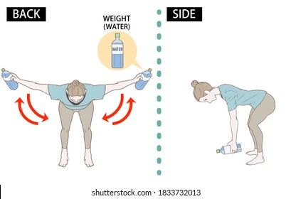 Correct posture for training, Rear Rays