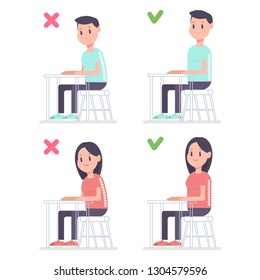 Correct posture vector cartoon illustration with a man and a woman sitting at a desk in the right and wrong position.