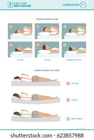 Correct sleeping ergonomics and body posture, mattress and pillow selection infographic