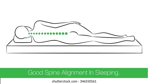 The correct spine alignment when sleeping by on the side sleeping position
