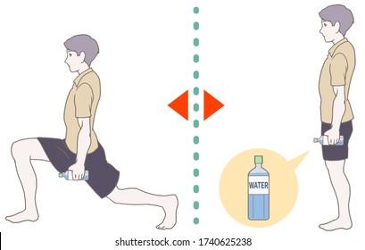 The correct training method, lunge