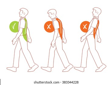 Correct walking position and bad walking position, back pain, vector illustration. Walking posture.
