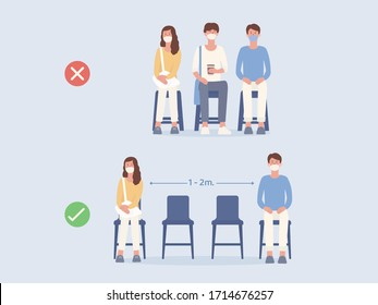Correct and wrong way to Social Distancing by Sitting of peoples in community.Illustration about virus spreading.