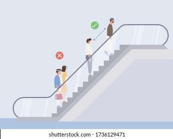 Correct and wrong way to Social Distancing of peoples while standing in a queue on the escalator in a shopping center. the new normal. Prevent Covid-19 spread in the community.