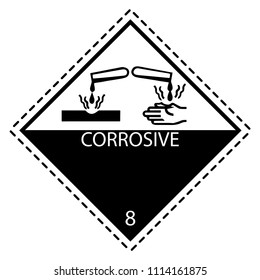 Corrosive Label for Transportation of Hazardous Materials Class 8.