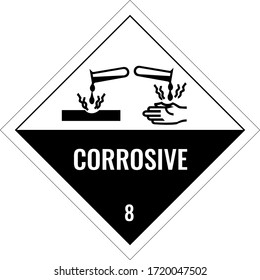 Corrosive warning sign, warning symbol, stock vector