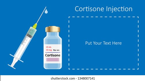 Cortisone shots injection epidural steroid ESI lumbar back spinal nerves anti inflammatory Carpal Tunnel Syndrome tennis elbow symptom swelling chronic discomfort