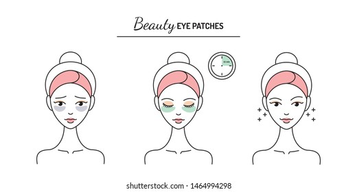 Cosmetic eye patch effect. Skin problem solution before and after. Woman taking care of her skin. Line vector illustration, design template.