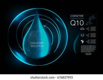 Cosmetics solution.  Supreme collagen oil drop essence with DNA helix. Background Concept Skin Care Cosmetic.