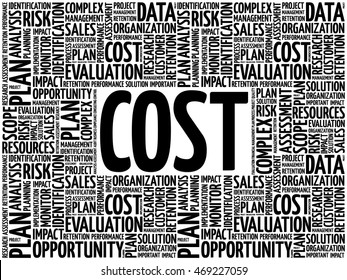 COST word cloud collage, business concept background
