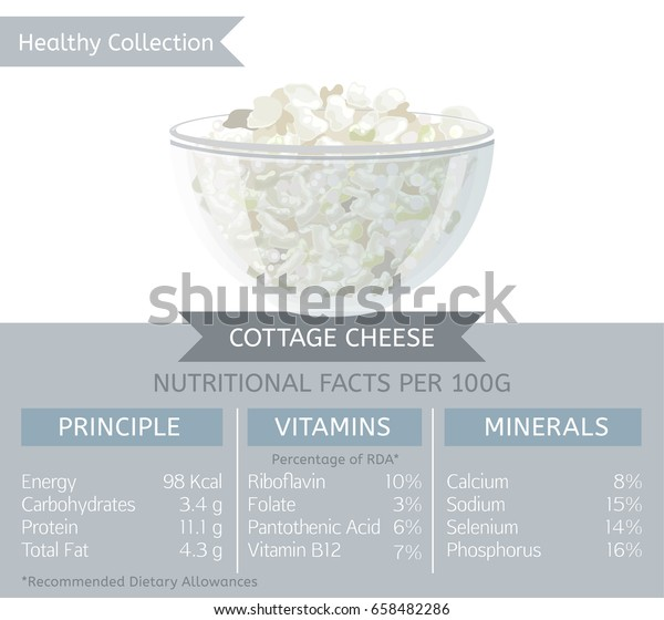 food service nutrition facts