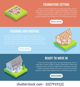 Cottage construction vector flat isometric horizontal banner set. Foundation setting, Framing and roofing, Ready to move in concept design elements, website templates.