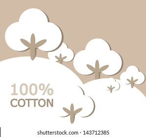 Cotton land