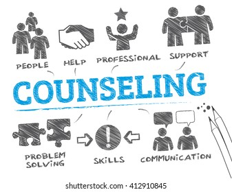 counseling. Chart with keywords and icons