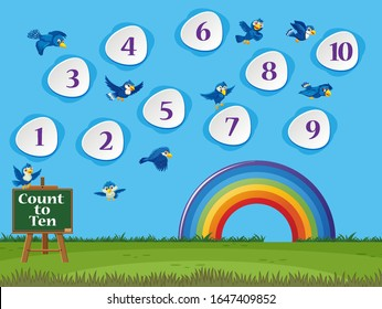 Counting number one to ten with green grass and blue sky background illustration