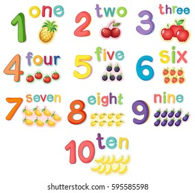 Counting numbers with fruits illustration