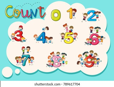 Counting numbers one to nine poster illustration