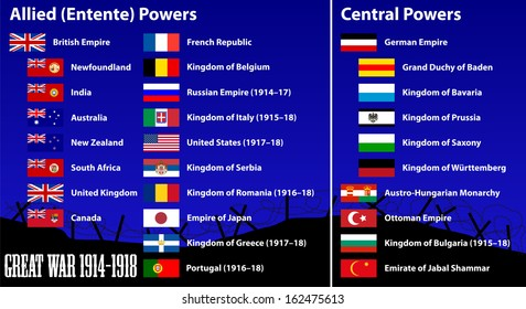 Central Powers Hd Stock Images Shutterstock
