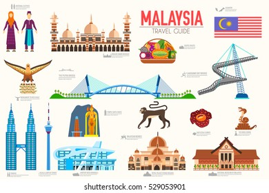 Country Malaysia travel vacation of place and feature. Set of architecture, fashion, people, item, monument background concept. Infographic traditional ethnic flat icon