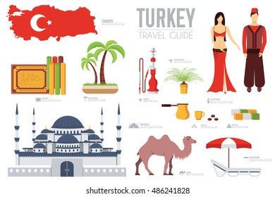 Country Turkey travel vacation guide of goods, places and features. Set of architecture, fashion, people, items, nature background concept.  Infographic template for web and mobile on flat style