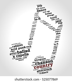 Country. Word cloud, musical notes, gradient gray background. Variety of music.