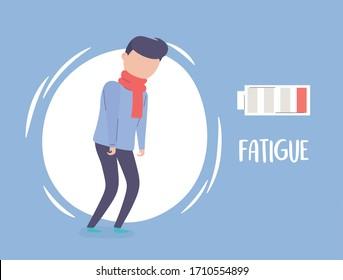 covid 19 pandemic infographic, man with fatigue symptom coronavirus vector illustration