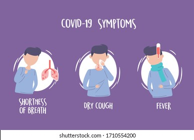 covid 19 pandemic infographic, symptoms fever dry cough and shortness of breath vector illustration
