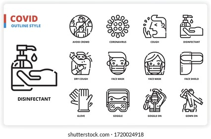 Covid icon set for web design, book, magazine, poster, ads, app, etc.