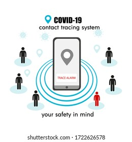 Covid-19 contact tracing system, transmit data, alert message about coronavirus risk contact. Mobile application to prevent spread virus. Banner, poster. Flat vector illustration, isolated objects.