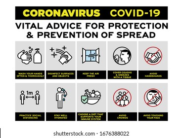 COVID19 corona virus vital advice for protection and prevention of spread - Vector editable stroke icons