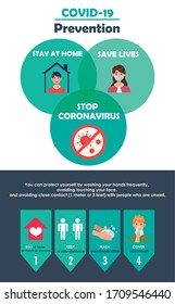 covid19 infographics with prevention methods vector illustration design