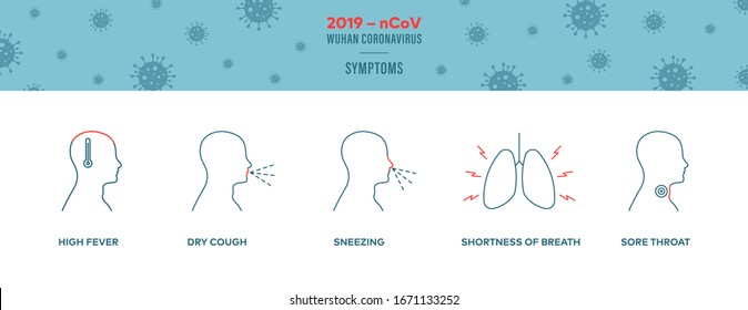 Covid-2019, 2019-nCoV Wuhan CoronaVirus Symptoms such as Headache, Runny Nose, High Fever, Temperature, Dry Cough, Shortness of Breath. Editable Line Icons. Bacteria Background. Coronavirus Icon Set