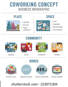 Coworking, shared working space, business concept. Infographic vector