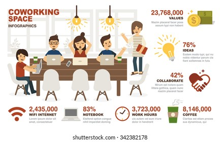 Coworking space infographics. Concept of the coworking center. Business meeting. Shared working environment. People talking and working at the computers in the open space office. Flat design style.